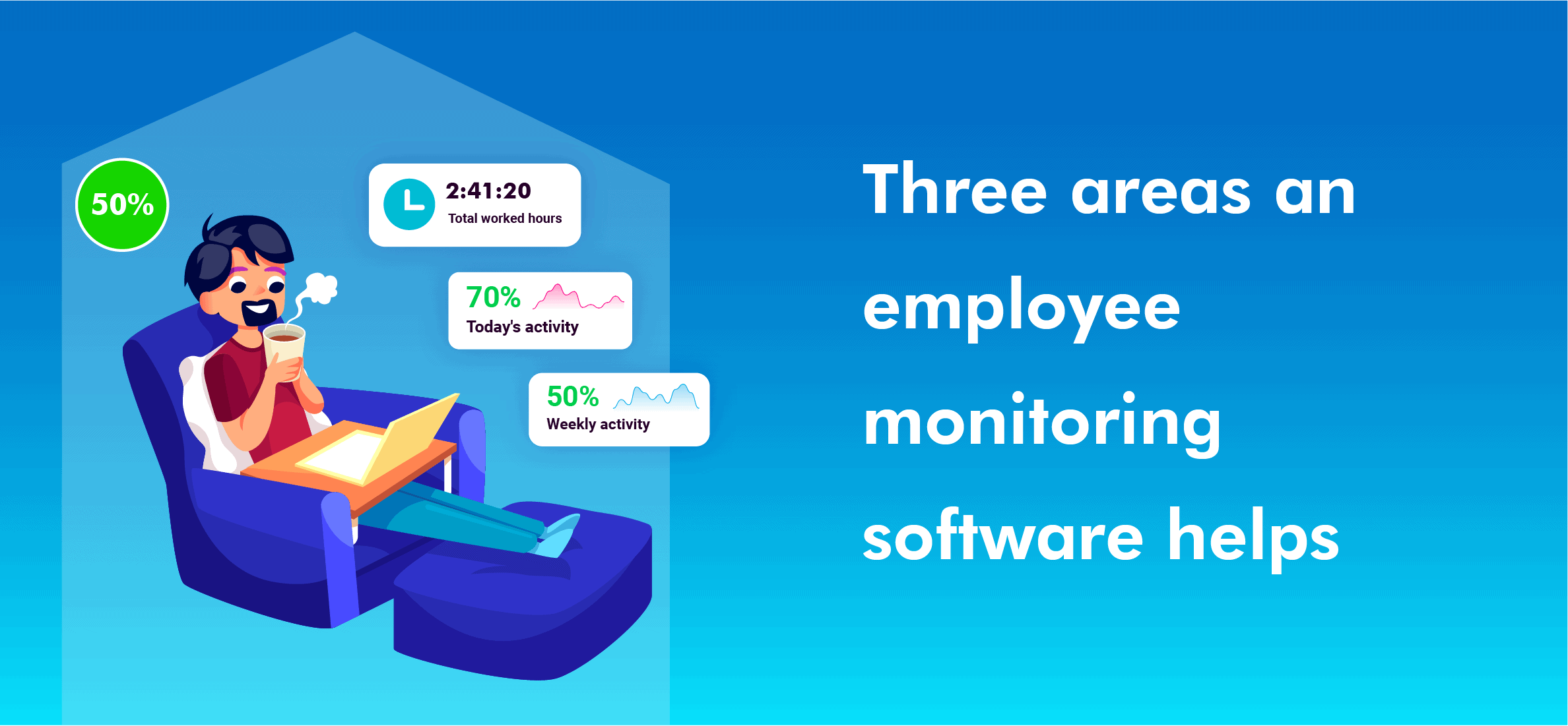 Three areas an Employee Monitoring Software helps Businesses