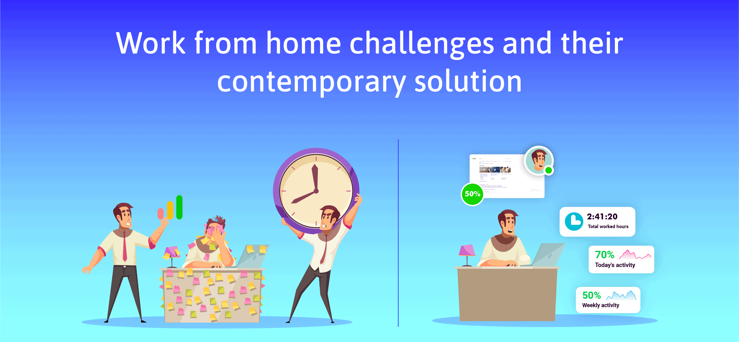 Work from home challenges and their contemporary solution