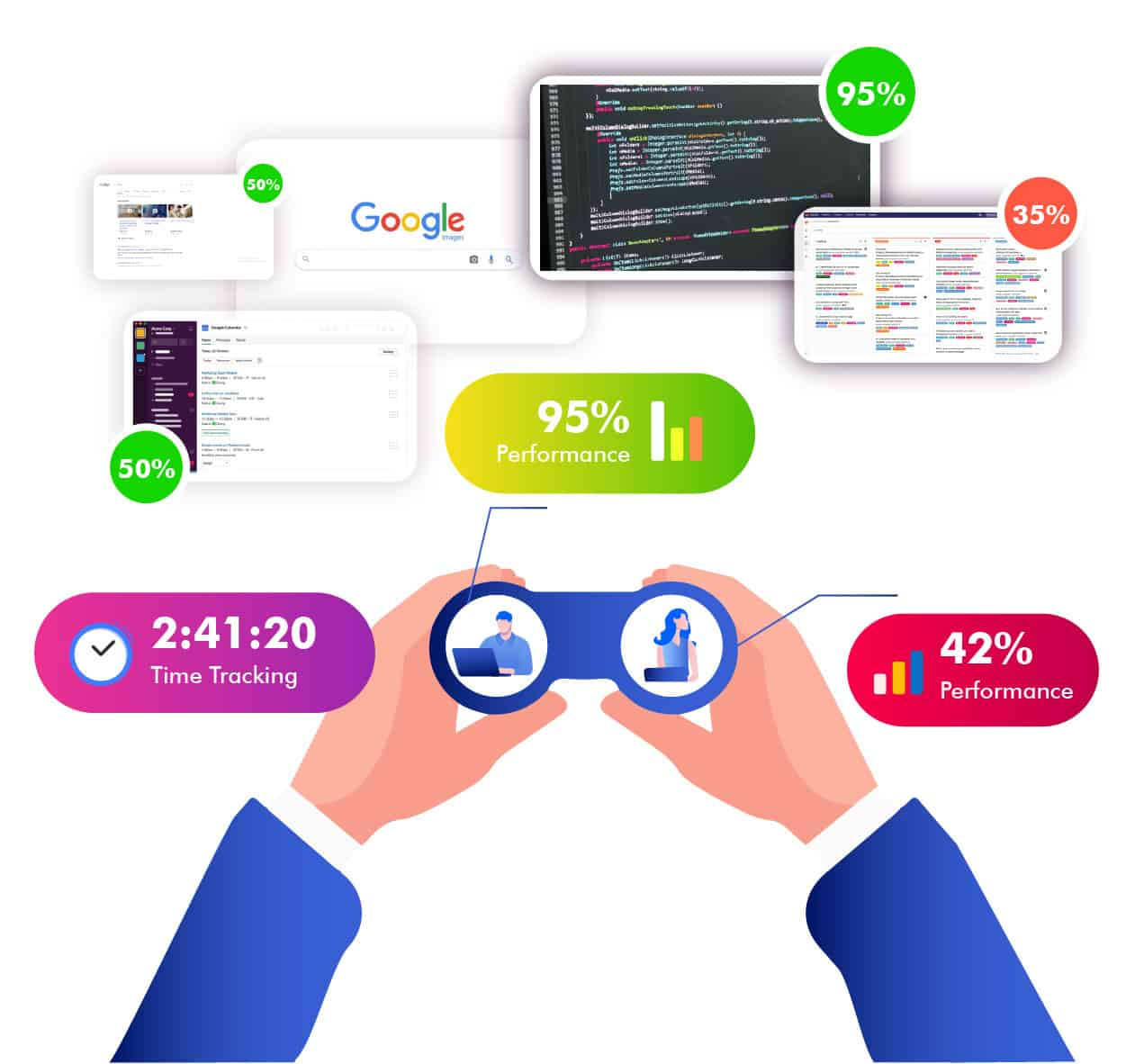 Image showcasing various aspects of employee monitoring software like performance and time tracking
