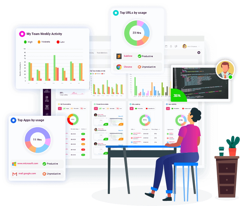 Image of report generated by the employee time tracking software on weekly activity, apps & URLs used, random screenshots of remote employees.
